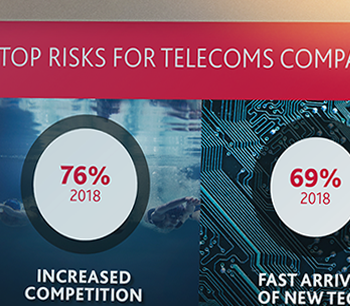 2018 Telecommunications Risk Factor Survey - BDO